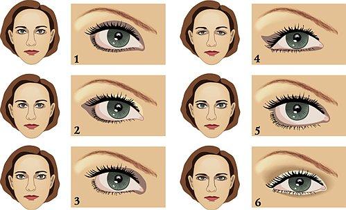 Как накрасить глаза тенями в зависимости от формы глаз
