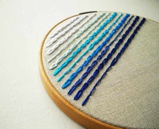 Многовековая история вышивки